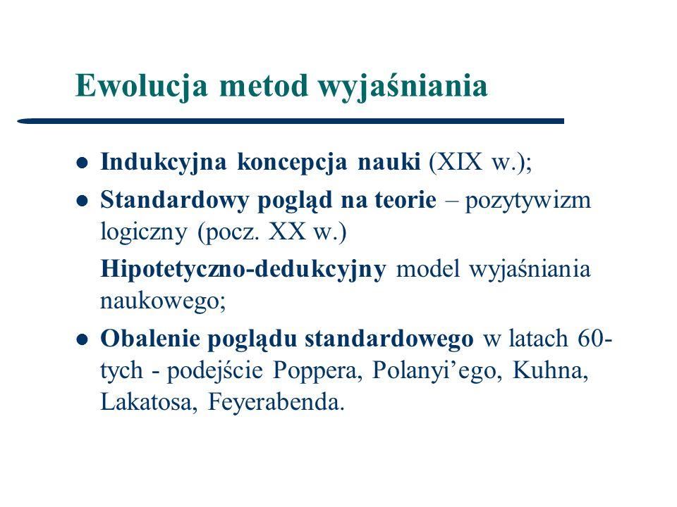 Ewolucja metod wyjaśniania Indukcyjna koncepcja nauki (XIX w.); Standardowy pogląd na teorie – pozytywizm logiczny (pocz.