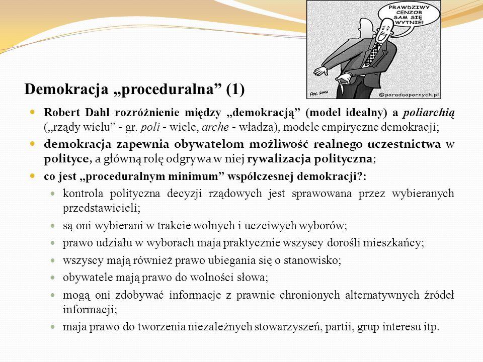 """Demokracja """"proceduralna (2) dwa dodatkowe warunki: sprawowanie władzy przez urzędników """"z wyboru (brak opozycji ze strony urzędników mianowanych); autonomia podejmowania decyzji politycznych."""