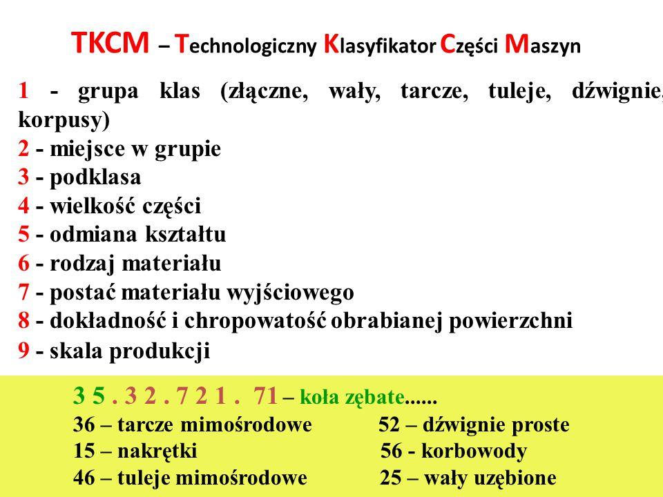 TKCM – T echnologiczny K lasyfikator C zęści M aszyn 1 - grupa klas (złączne, wały, tarcze, tuleje, dźwignie, korpusy) 2 - miejsce w grupie 3 - podklasa 4 - wielkość części 5 - odmiana kształtu 6 - rodzaj materiału 7 - postać materiału wyjściowego 8 - dokładność i chropowatość obrabianej powierzchni 9 - skala produkcji 3 5.