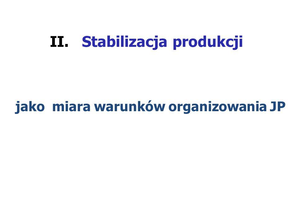 II. Stabilizacja produkcji jako miara warunków organizowania JP