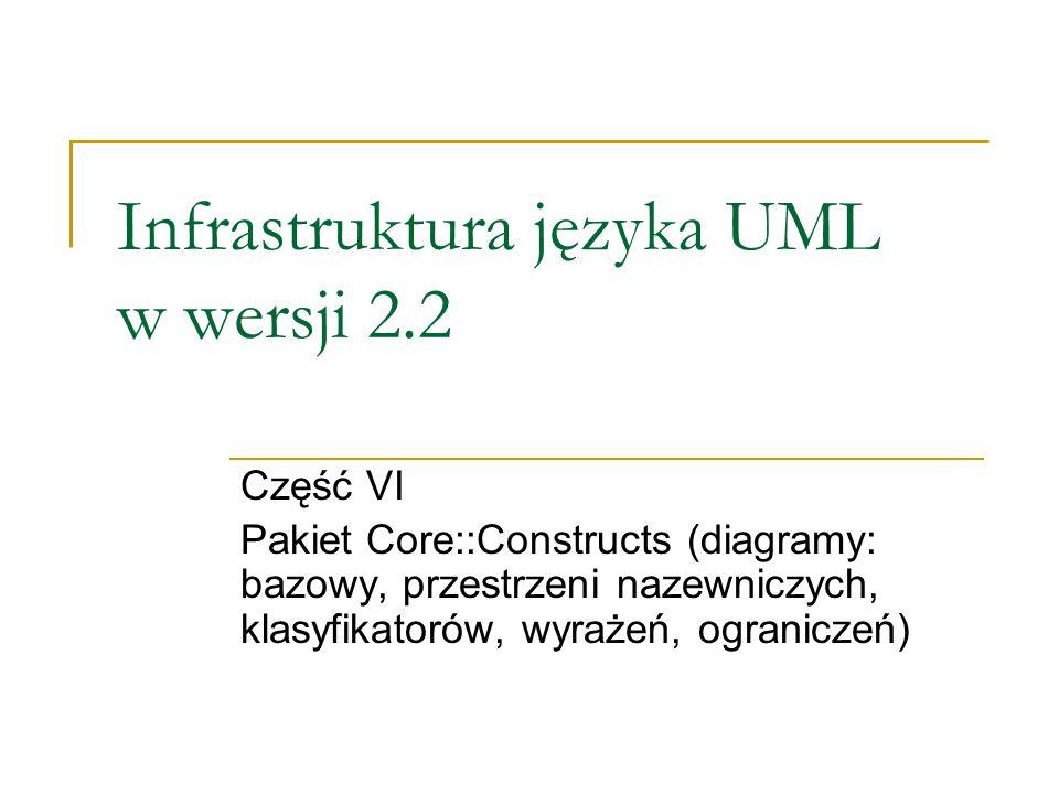 Infrastruktura języka UML w wersji 2.2 Część VI Pakiet Core::Constructs (diagramy: bazowy, przestrzeni nazewniczych, klasyfikatorów, wyrażeń, ogranicz