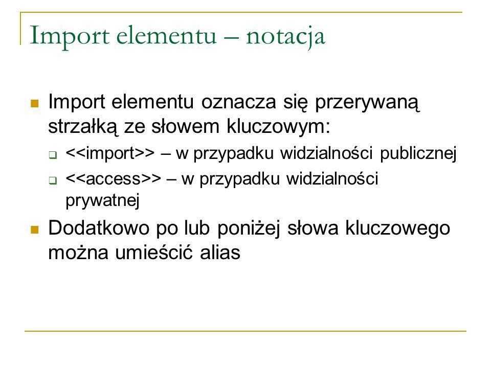 Import elementu – notacja Import elementu oznacza się przerywaną strzałką ze słowem kluczowym:  > – w przypadku widzialności publicznej  > – w przyp
