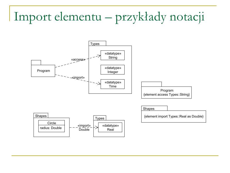 Import elementu – przykłady notacji
