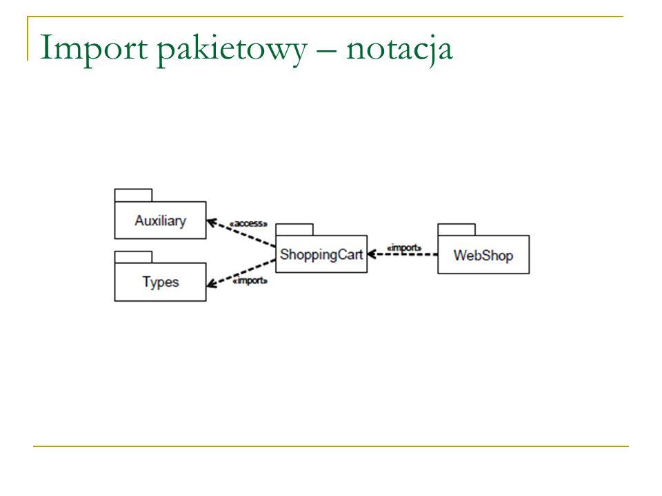 Import pakietowy – notacja