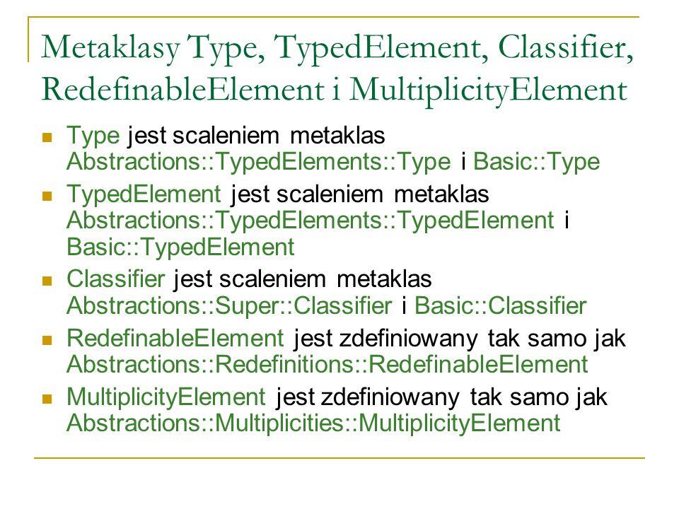 Metaklasy Type, TypedElement, Classifier, RedefinableElement i MultiplicityElement Type jest scaleniem metaklas Abstractions::TypedElements::Type i Ba