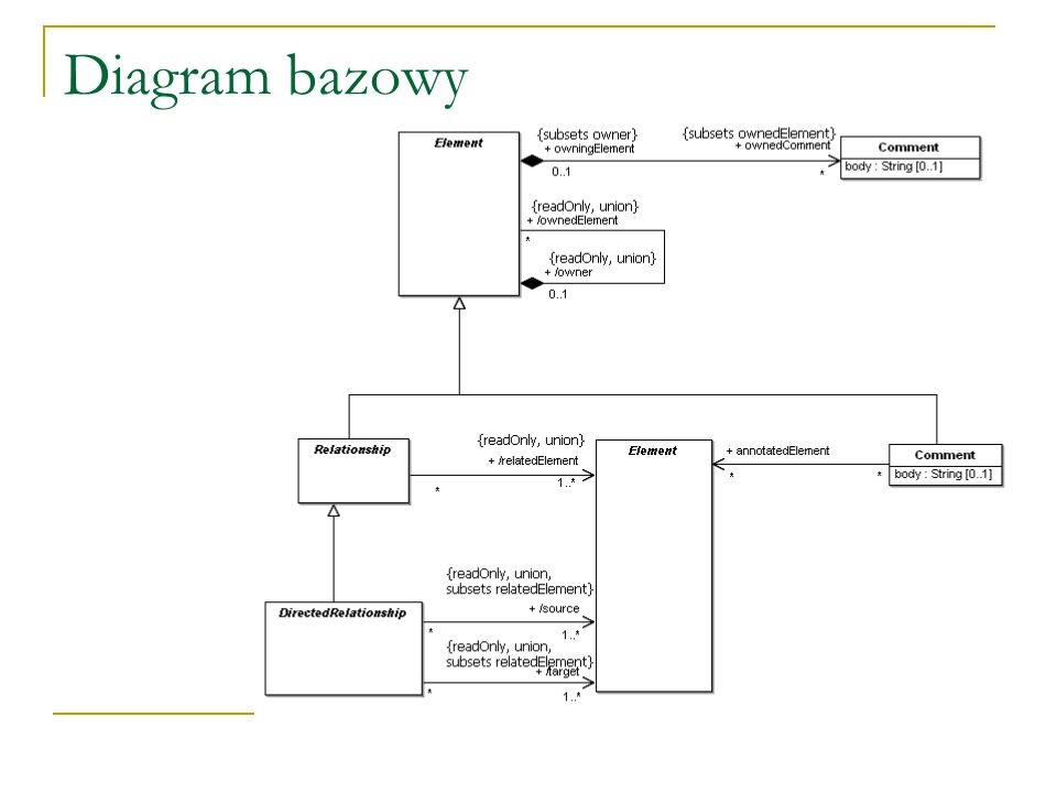 Diagram bazowy