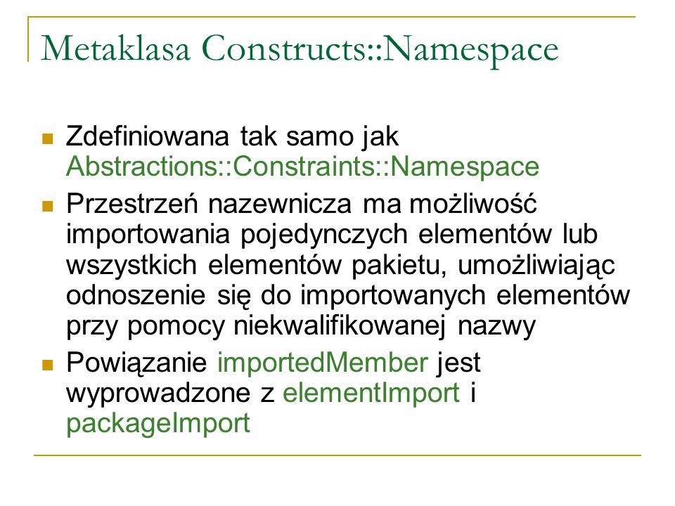 Metaklasa Constructs::Namespace Zdefiniowana tak samo jak Abstractions::Constraints::Namespace Przestrzeń nazewnicza ma możliwość importowania pojedyn