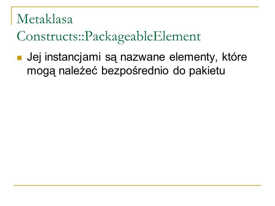 Metaklasa Constructs::PackageableElement Jej instancjami są nazwane elementy, które mogą należeć bezpośrednio do pakietu
