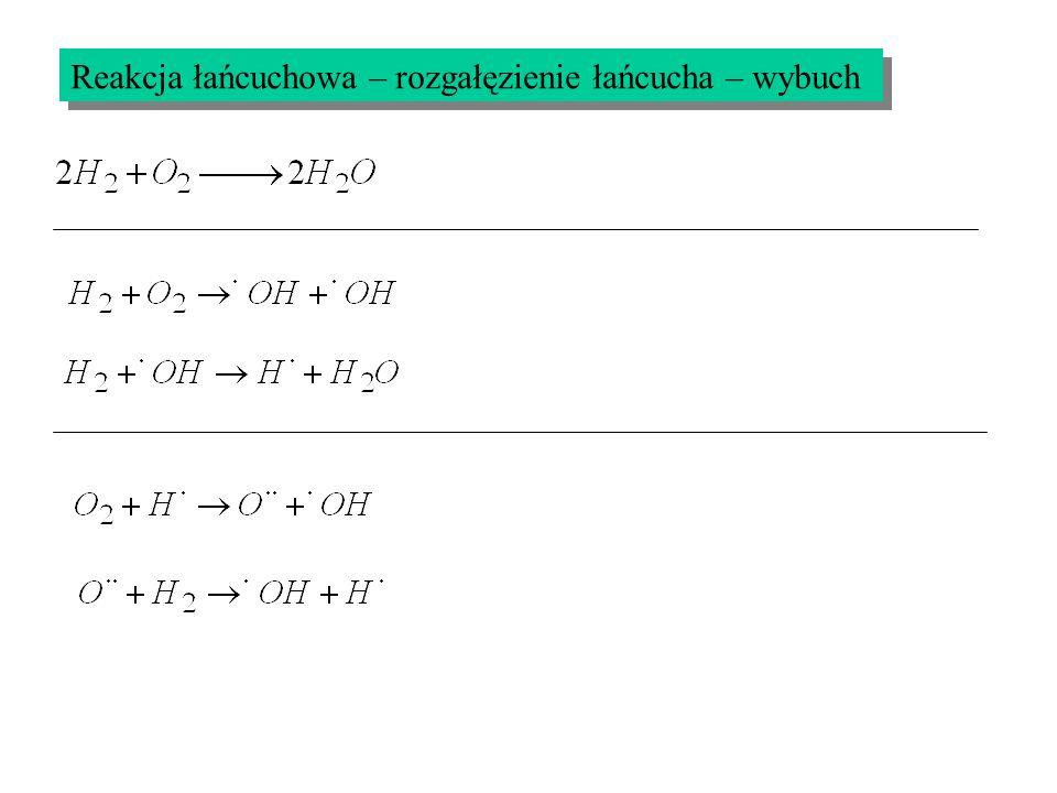 Reakcja łańcuchowa – rozgałęzienie łańcucha – wybuch