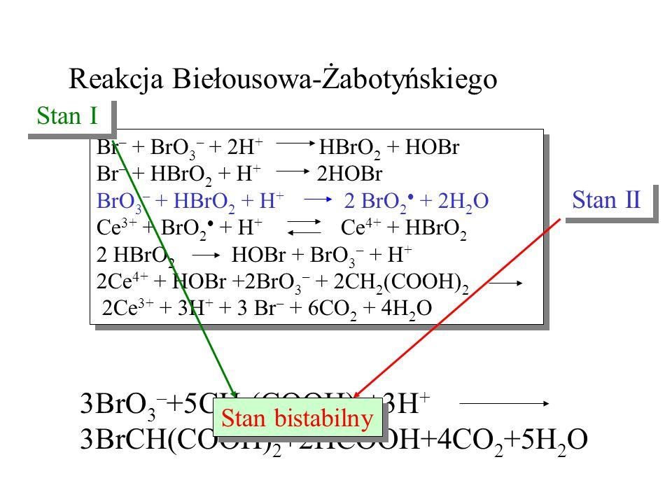 Reakcja Biełousowa-Żabotyńskiego 3BrO 3 – +5CH 2 (COOH) 2 +3H + 3BrCH(COOH) 2 +2HCOOH+4CO 2 +5H 2 O Br – + BrO 3 – + 2H + HBrO 2 + HOBr Br – + HBrO 2