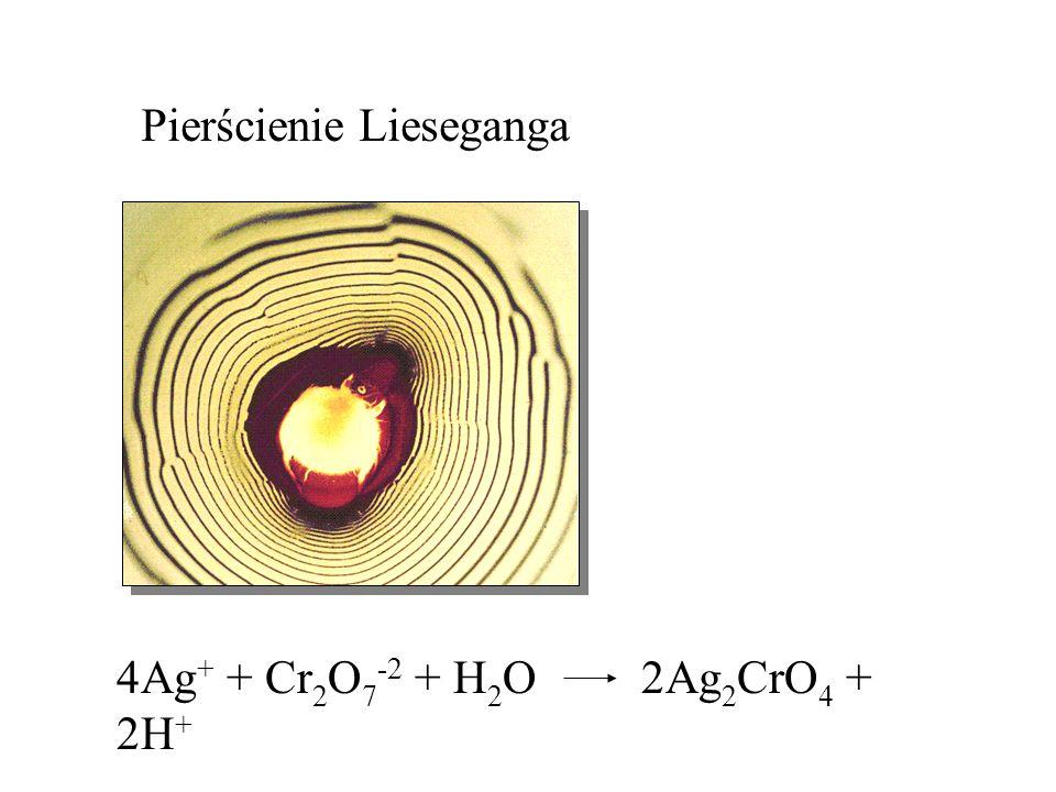 Pierścienie Lieseganga 4Ag + + Cr 2 O 7 -2 + H 2 O 2Ag 2 CrO 4 + 2H +