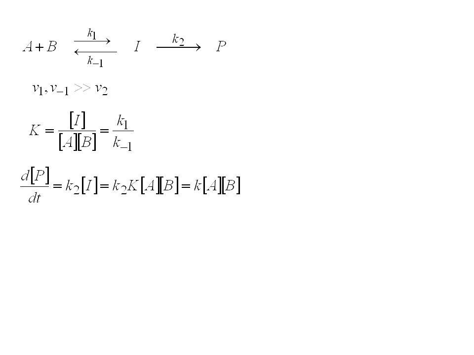 Mechanizm Lindemanna-Hinshelwooda A + A A* + A A* + A A + A A* P Metoda stanu stacjonarnego