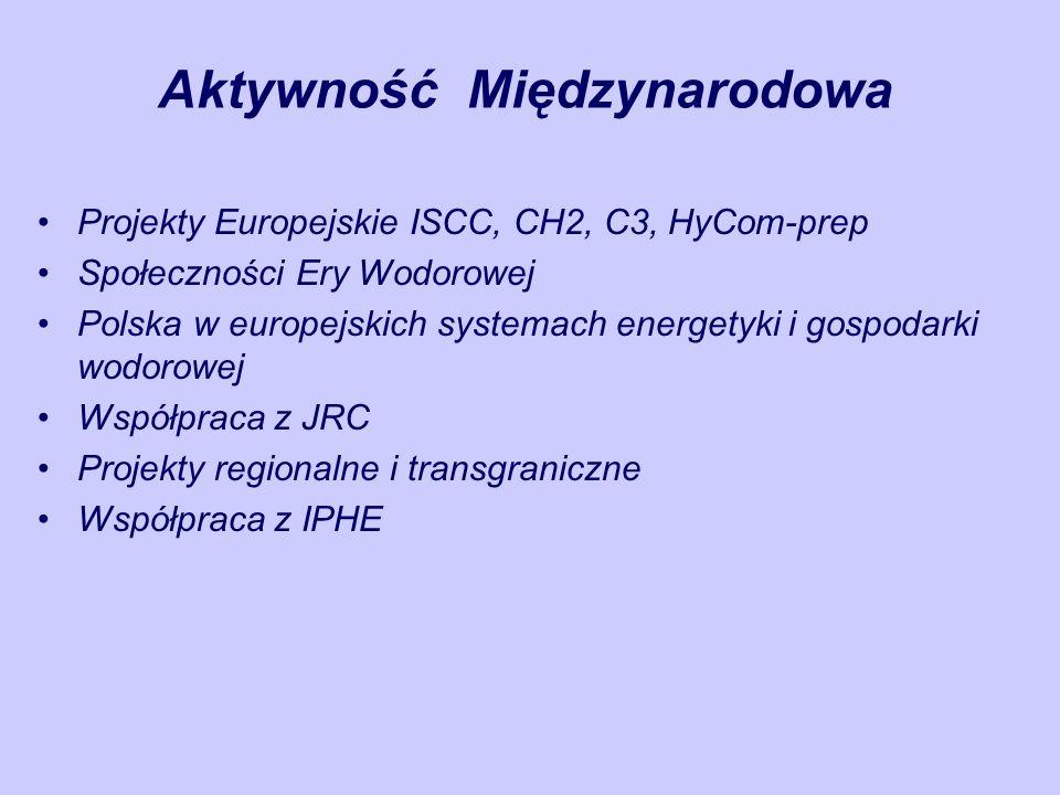 Aktywność Międzynarodowa Projekty Europejskie ISCC, CH2, C3, HyCom-prep Społeczności Ery Wodorowej Polska w europejskich systemach energetyki i gospod