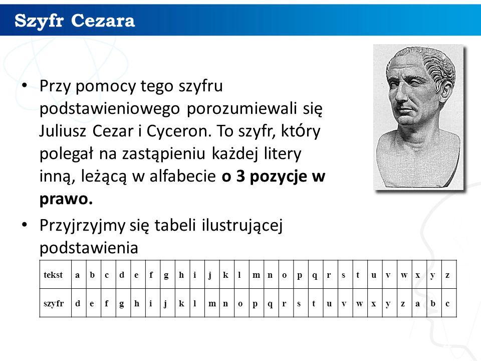 Szyfr Cezara 4 Przy pomocy tego szyfru podstawieniowego porozumiewali się Juliusz Cezar i Cyceron. To szyfr, kt ó ry polegał na zastąpieniu każdej lit