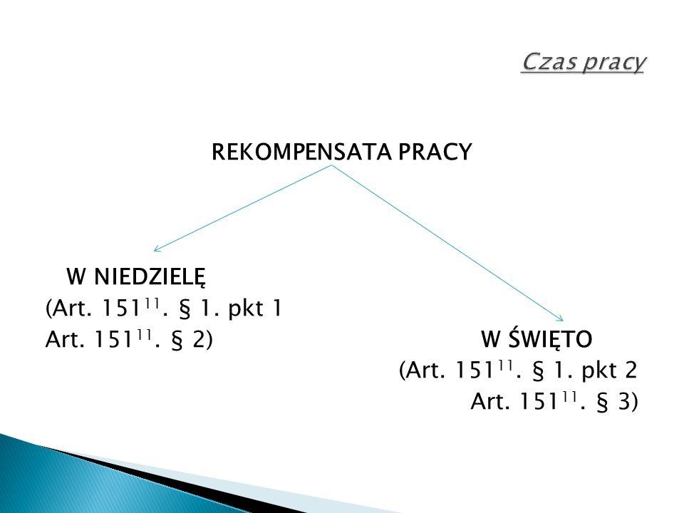 REKOMPENSATA PRACY W NIEDZIELĘ (Art. 151 11. § 1. pkt 1 Art. 151 11. § 2) W ŚWIĘTO (Art. 151 11. § 1. pkt 2 Art. 151 11. § 3)