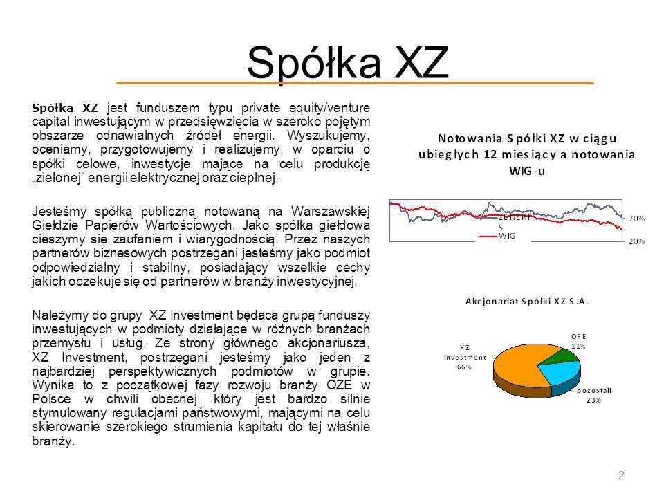 2 Spółka XZ Spółka XZ jest funduszem typu private equity/venture capital inwestującym w przedsięwzięcia w szeroko pojętym obszarze odnawialnych źródeł energii.
