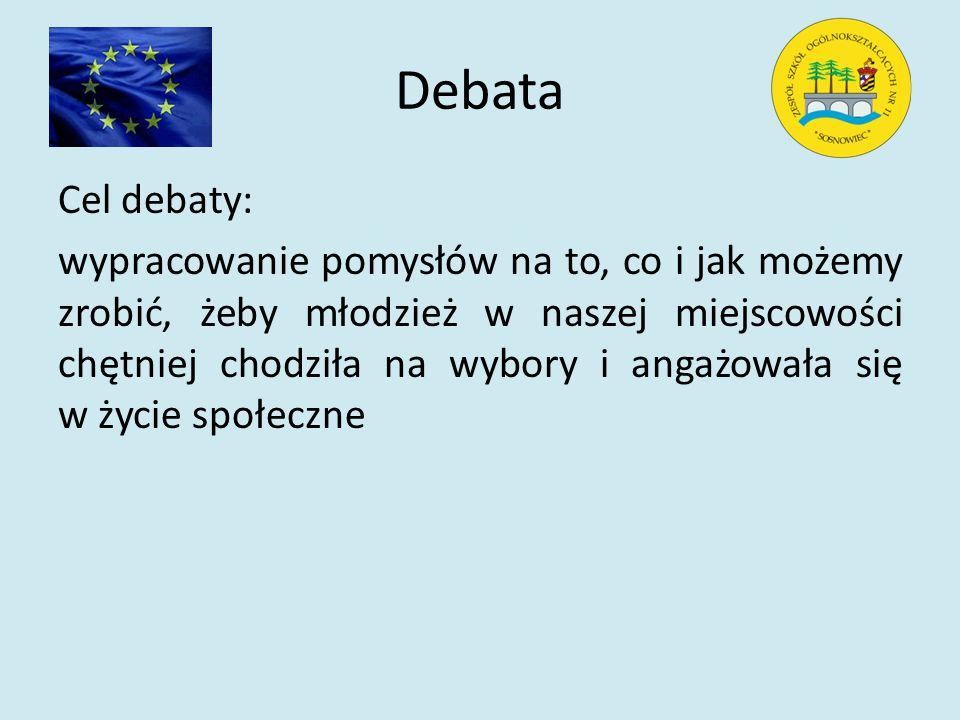 Debata Cel debaty: wypracowanie pomysłów na to, co i jak możemy zrobić, żeby młodzież w naszej miejscowości chętniej chodziła na wybory i angażowała s