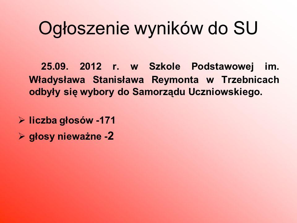 Ogłoszenie wyników do SU 25.09. 2012 r. w Szkole Podstawowej im.