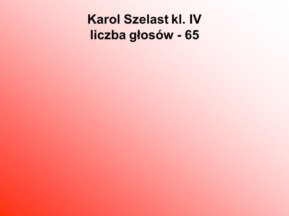 Karol Szelast kl. IV liczba głosów - 65