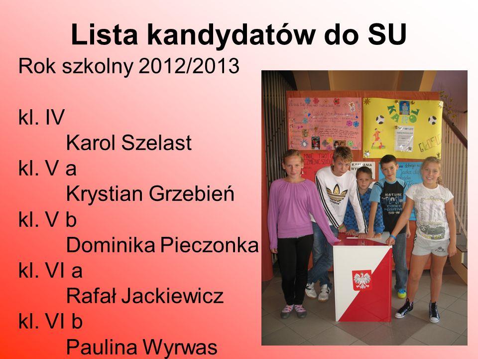 Ogłoszenie wyników do SU 25.09.2012 r. w Szkole Podstawowej im.