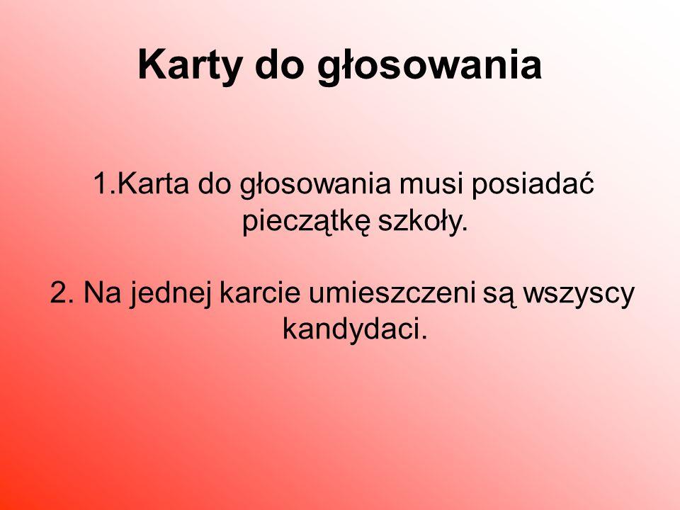 Rafał Jackiewicz kl. VI a liczba głosów - 62