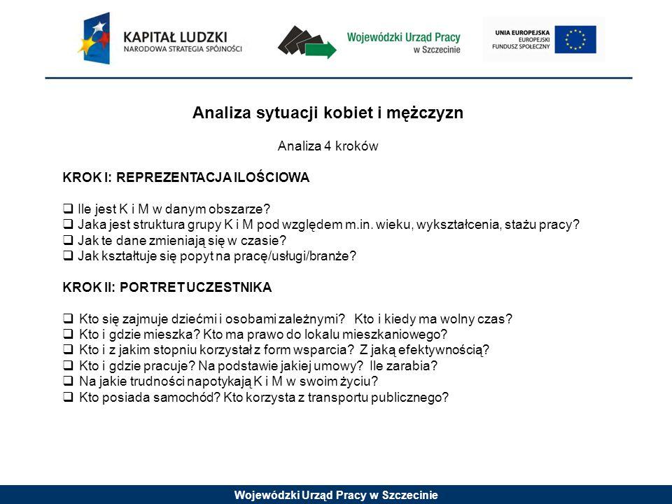 Wojewódzki Urząd Pracy w Szczecinie Analiza sytuacji kobiet i mężczyzn Analiza 4 kroków KROK I: REPREZENTACJA ILOŚCIOWA  Ile jest K i M w danym obszarze.