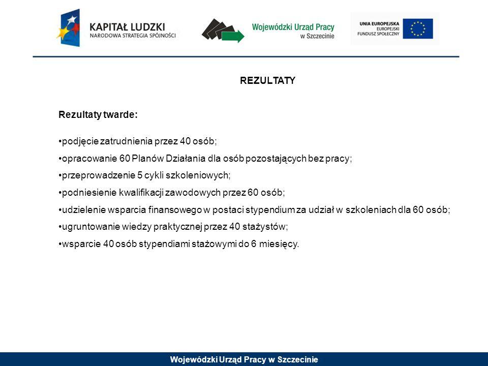 Wojewódzki Urząd Pracy w Szczecinie REZULTATY Rezultaty twarde: podjęcie zatrudnienia przez 40 osób; opracowanie 60 Planów Działania dla osób pozostaj