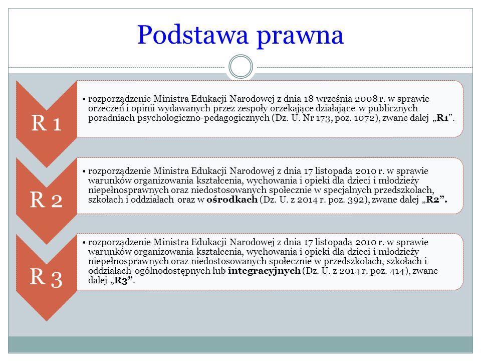 Podstawa prawna R 1 rozporządzenie Ministra Edukacji Narodowej z dnia 18 września 2008 r. w sprawie orzeczeń i opinii wydawanych przez zespoły orzekaj