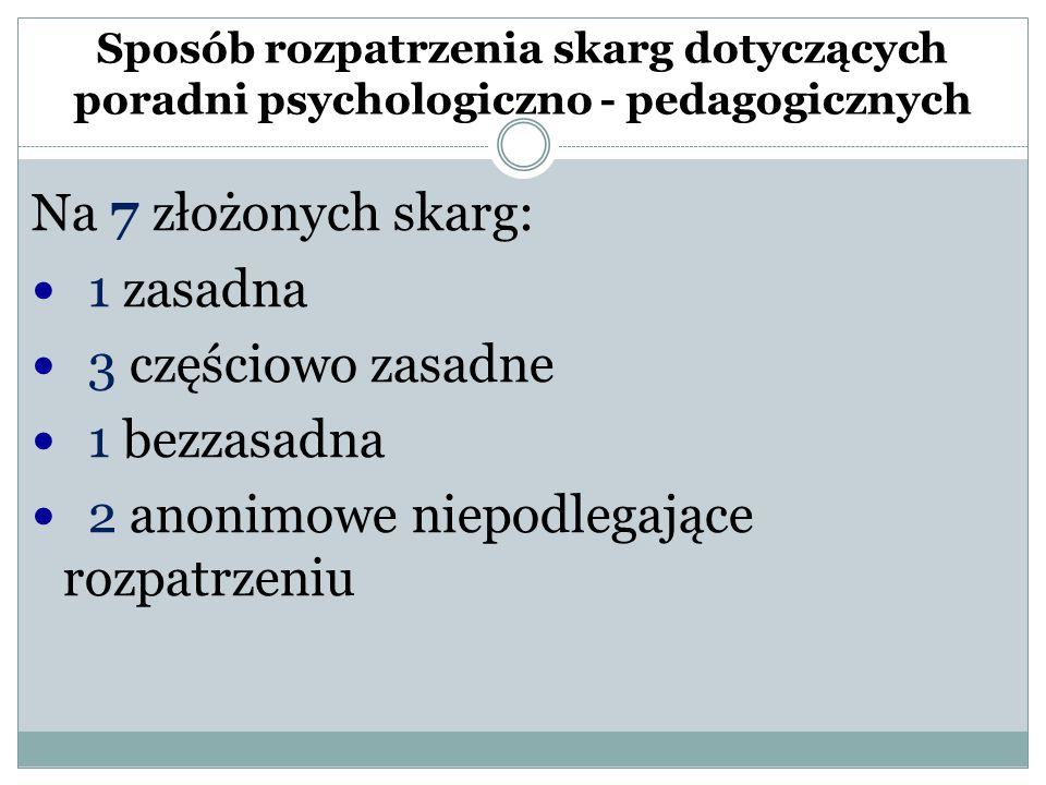 Sposób rozpatrzenia skarg dotyczących poradni psychologiczno - pedagogicznych Na 7 złożonych skarg: 1 zasadna 3 częściowo zasadne 1 bezzasadna 2 anonimowe niepodlegające rozpatrzeniu
