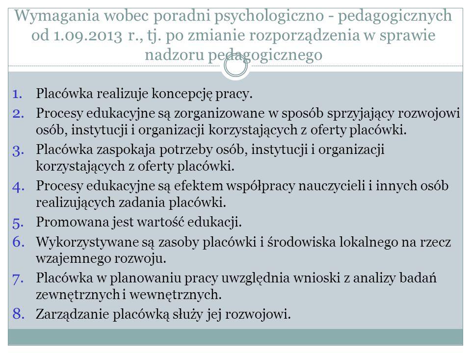 Wymagania wobec poradni psychologiczno - pedagogicznych od 1.09.2013 r., tj. po zmianie rozporządzenia w sprawie nadzoru pedagogicznego 1. Placówka re