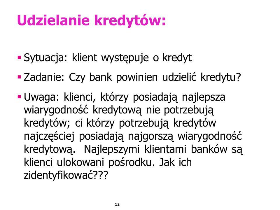 12 Udzielanie kredytów:  Sytuacja: klient występuje o kredyt  Zadanie: Czy bank powinien udzielić kredytu?  Uwaga: klienci, którzy posiadają najlep