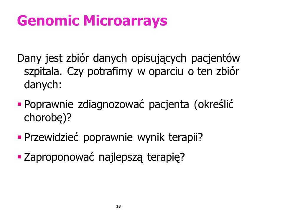 13 Genomic Microarrays Dany jest zbiór danych opisujących pacjentów szpitala. Czy potrafimy w oparciu o ten zbiór danych:  Poprawnie zdiagnozować pac