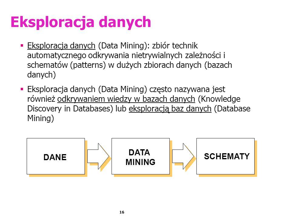16 Eksploracja danych  Eksploracja danych (Data Mining): zbiór technik automatycznego odkrywania nietrywialnych zależności i schematów (patterns) w dużych zbiorach danych (bazach danych)  Eksploracja danych (Data Mining) często nazywana jest również odkrywaniem wiedzy w bazach danych (Knowledge Discovery in Databases) lub eksploracją baz danych (Database Mining) DANE DATA MINING SCHEMATY
