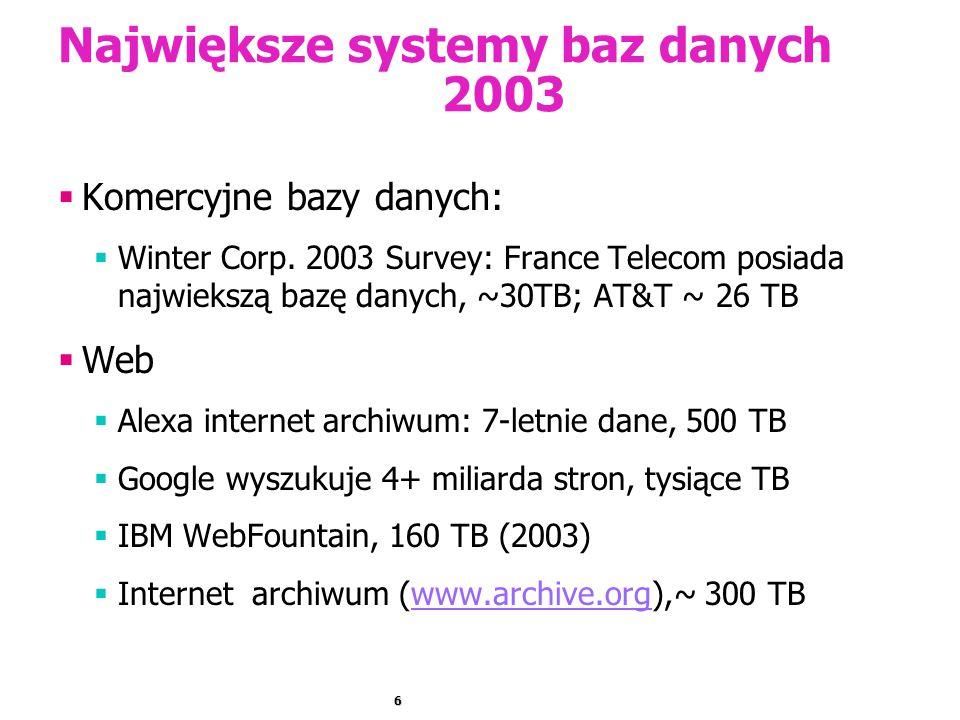 6 Największe systemy baz danych 2003  Komercyjne bazy danych:  Winter Corp. 2003 Survey: France Telecom posiada najwiekszą bazę danych, ~30TB; AT&T
