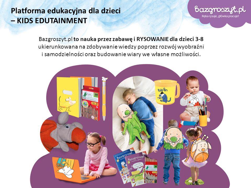 Bazgroszyt.pl to nauka przez zabawę i RYSOWANIE dla dzieci 3-8 ukierunkowana na zdobywanie wiedzy poprzez rozwój wyobraźni i samodzielności oraz budow