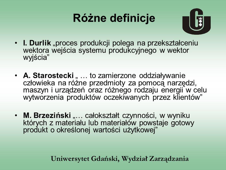 Uniwersytet Gdański, Wydział Zarządzania Różne definicje I.
