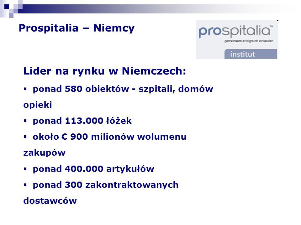 Prospitalia – Niemcy Lider na rynku w Niemczech:  ponad 580 obiektów - szpitali, domów opieki  ponad 113.000 łóżek  około € 900 milionów wolumenu z