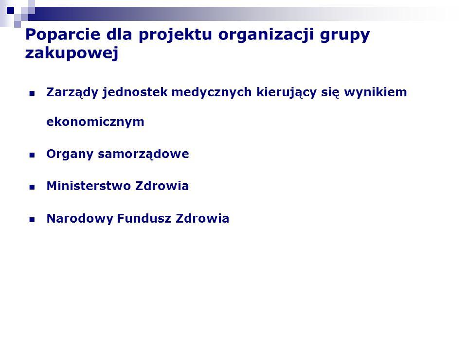 Poparcie dla projektu organizacji grupy zakupowej Zarządy jednostek medycznych kierujący się wynikiem ekonomicznym Organy samorządowe Ministerstwo Zdr