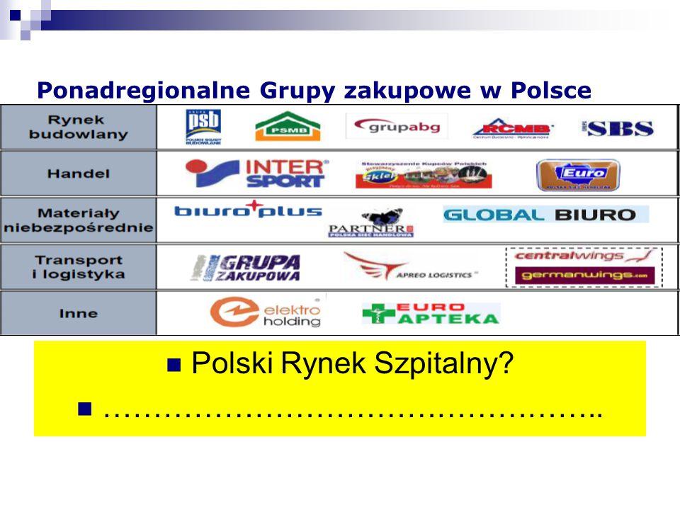 Ponadregionalne Grupy zakupowe w Polsce Polski Rynek Szpitalny? …………………………………………..