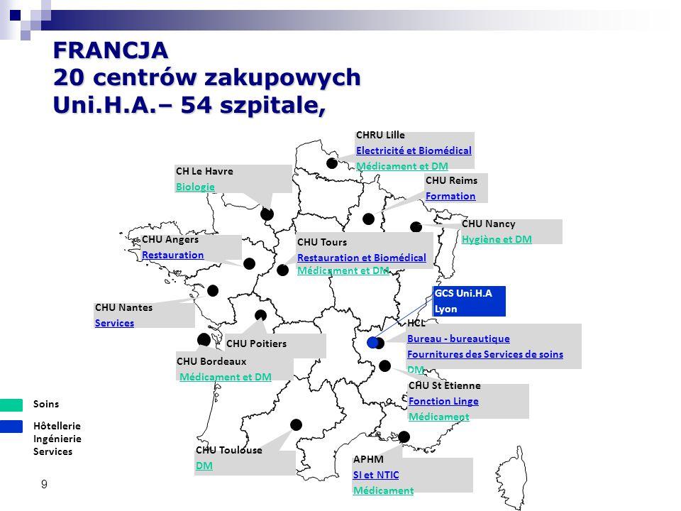 9 APHM SI et NTIC Médicament CHU Toulouse DM HCL Bureau - bureautique Fournitures des Services de soins DM CHU Nantes Services CHU Angers Restauration