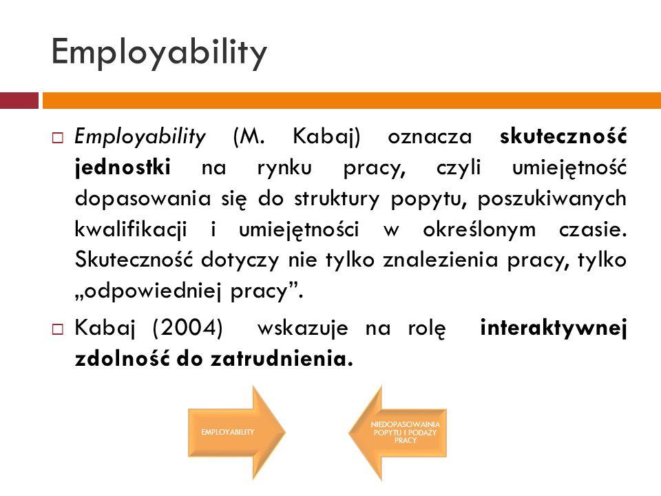Employability  Employability (M. Kabaj) oznacza skuteczność jednostki na rynku pracy, czyli umiejętność dopasowania się do struktury popytu, poszukiw