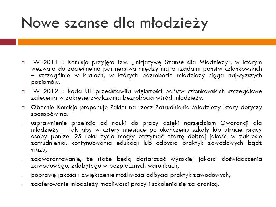 """Nowe szanse dla młodzieży  W 2011 r. Komisja przyjęła tzw. """"Inicjatywę Szanse dla Młodzieży"""", w którym wezwała do zacieśnienia partnerstwa między nią"""