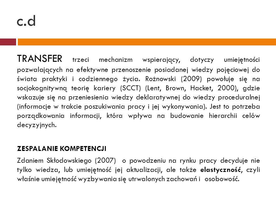 c.d TRANSFER trzeci mechanizm wspierający, dotyczy umiejętności pozwalających na efektywne przenoszenie posiadanej wiedzy pojęciowej do świata praktyk