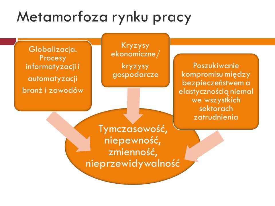 Metamorfoza rynku pracy Tymczasowość, niepewność, zmienność, nieprzewidywalność Globalizacja. Procesy informatyzacji i automatyzacji branż i zawodów K