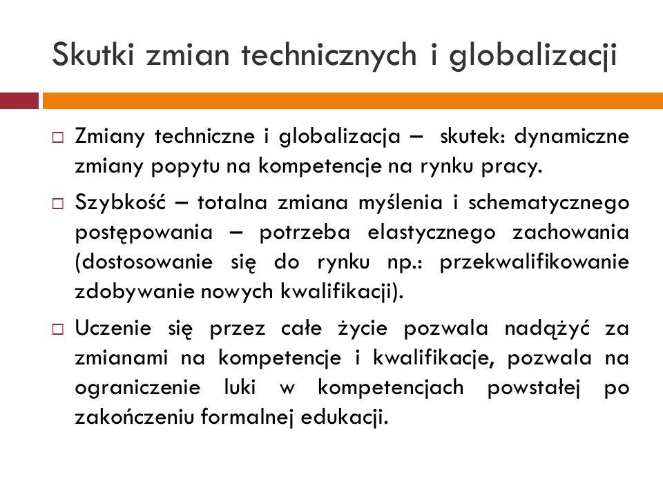 Skutki zmian technicznych i globalizacji  Zmiany techniczne i globalizacja – skutek: dynamiczne zmiany popytu na kompetencje na rynku pracy.  Szybko
