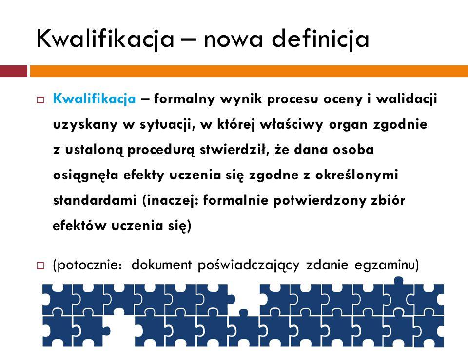 Kwalifikacja – nowa definicja  Kwalifikacja – formalny wynik procesu oceny i walidacji uzyskany w sytuacji, w której właściwy organ zgodnie z ustalon