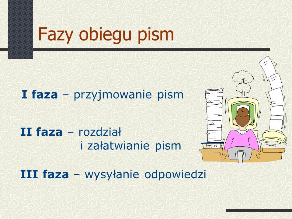 Fazy obiegu pism I faza – przyjmowanie pism II faza – rozdział i załatwianie pism III faza – wysyłanie odpowiedzi