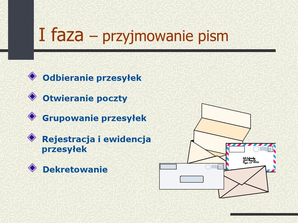 I faza – przyjmowanie pism Odbieranie przesyłek Grupowanie przesyłek Otwieranie poczty Rejestracja i ewidencja przesyłek Dekretowanie