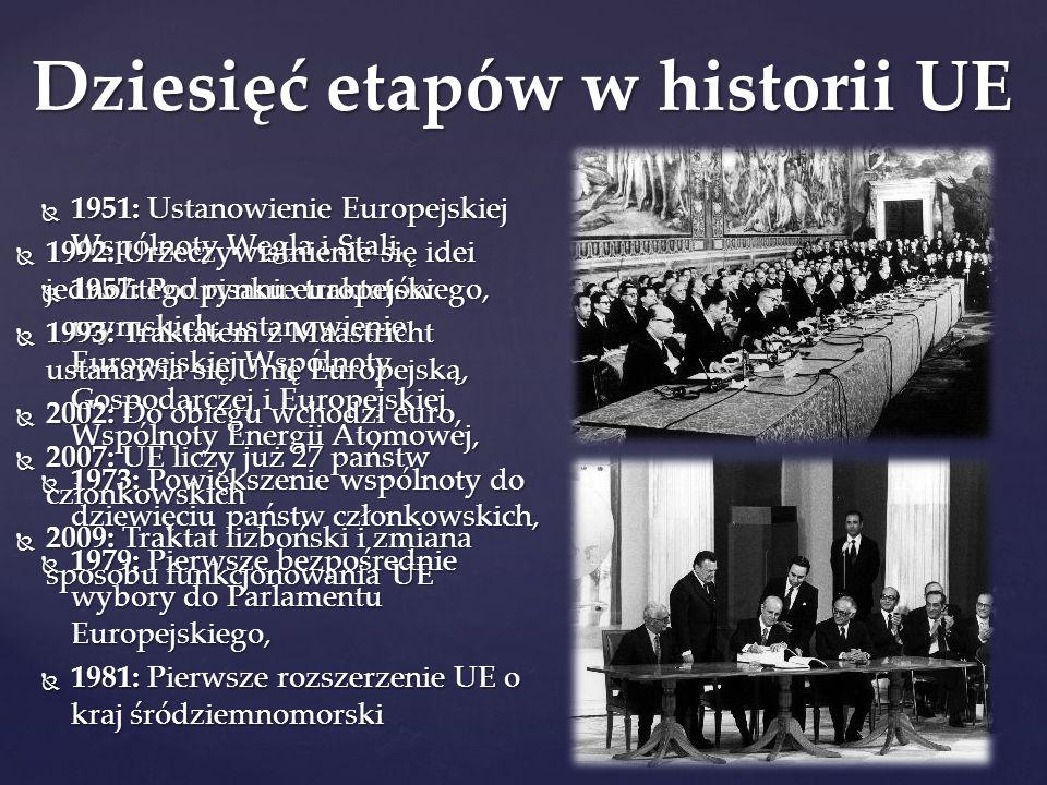  1951: Ustanowienie Europejskiej Wspólnoty Węgla i Stali,  1957: Podpisanie traktatów rzymskich; ustanowienie Europejskiej Wspólnoty Gospodarczej i Europejskiej Wspólnoty Energii Atomowej,  1973: Powiększenie wspólnoty do dziewięciu państw członkowskich,  1979: Pierwsze bezpośrednie wybory do Parlamentu Europejskiego,  1981: Pierwsze rozszerzenie UE o kraj śródziemnomorski Dziesięć etapów w historii UE  1992: Urzeczywistnienie się idei jednolitego rynku europejskiego,  1993: Traktatem z Maastricht ustanawia się Unię Europejską,  2002: Do obiegu wchodzi euro,  2007: UE liczy już 27 państw członkowskich  2009: Traktat lizboński i zmiana sposobu funkcjonowania UE