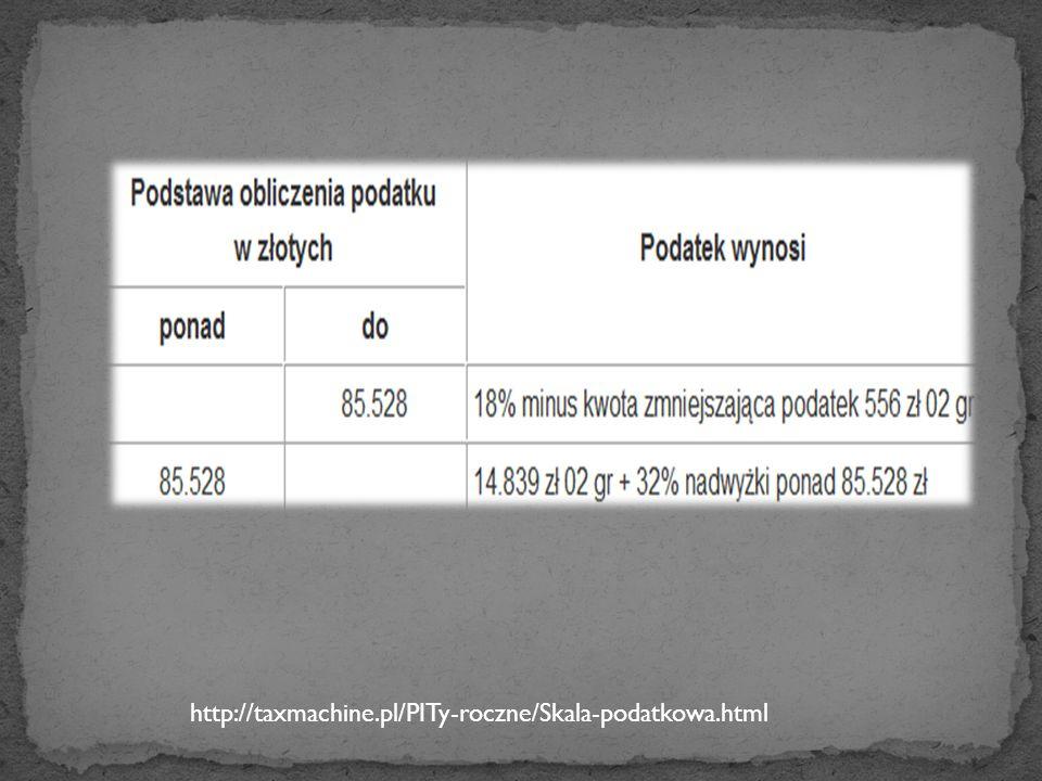 http://taxmachine.pl/PITy-roczne/Skala-podatkowa.html